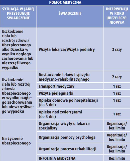 raiffeisenpolbank.com_documents_30393755_36474875_OWU+Pomoc+medyczna, Pomoc+domo_2015-03-17_00-15-03