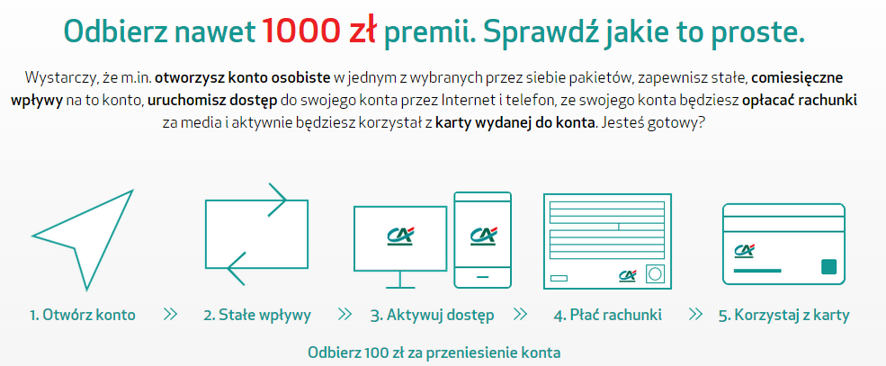 Jesteś gotowy na 1000 zł_ - Credit Agricole_2015-05-02_16-21-46