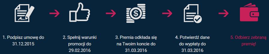MoneyMania 2015 - Strona główna_2015-11-17_20-31-57