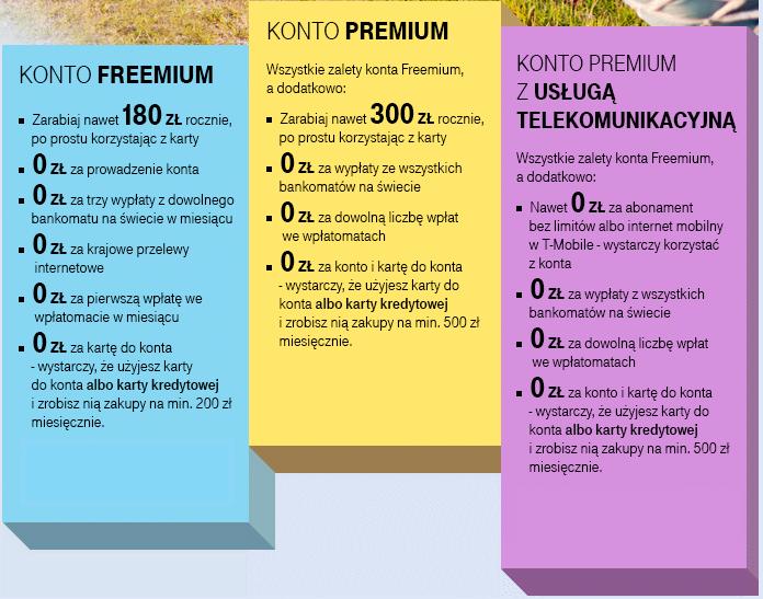 3 rodzaje kont TMUB t-mobile premium i freemium