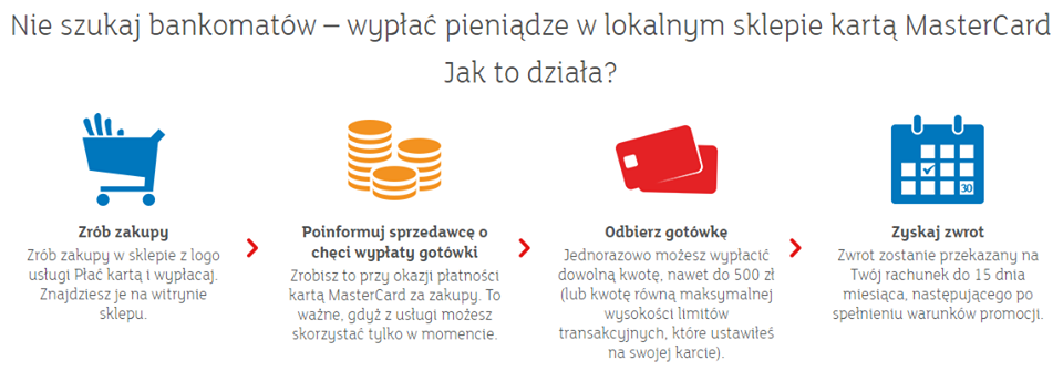 Dodatkowe 30 zł ekotno mbank infografika